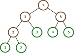 tree-diagram7