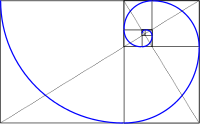 200px-Golden_spiral_in_rectangles.svg