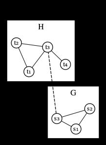 graphe-fusion-0