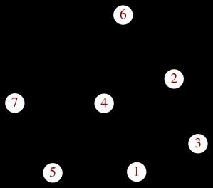 graphe-oriente