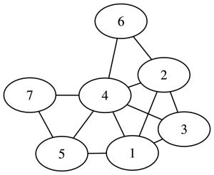 graphe-simple-0