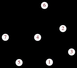 graphe-simple
