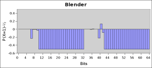 blender-histogram