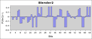 blender2-histogram