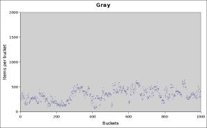 gray-1000