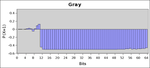 gray-histogram