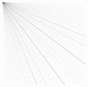 pythagorean-triples