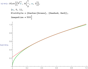 sqrt-around-half